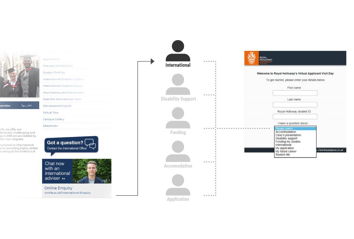 Live Chat Widget Software for Website | Click4Assistance UK