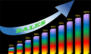 Increase Sales with a Live Chat System