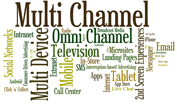 Live Chat Software for Websites: An Omni Channel Approach to Customer Service