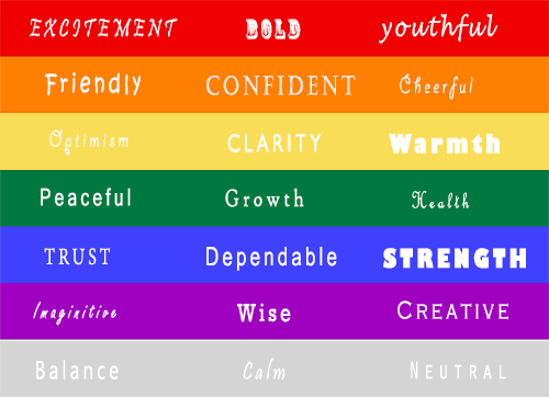 add chat to website colour emotion chart