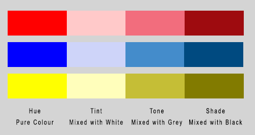add chat to website colour palette chart