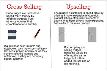 Cross and Upsell infographic