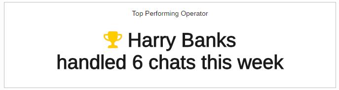Top Performing Operator Graph